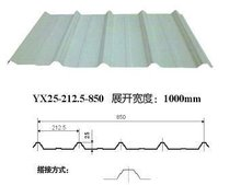2012 Hot sale Galvanized roofing sheet/zinc aluminium corrugated roofing sheet /galvanized roofing sheet
