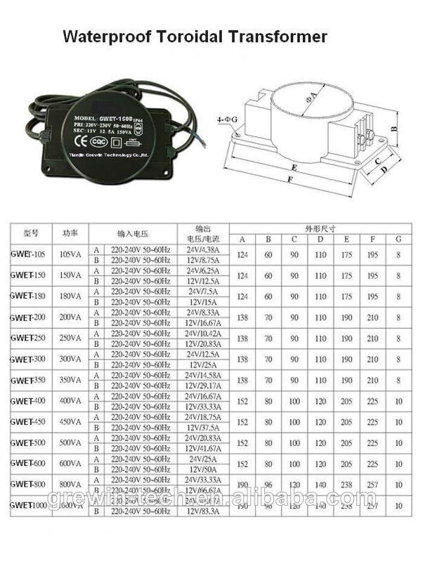 stability performance power transformer toroidal    ring