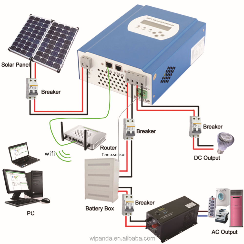 mppt solar charge controller lithium battery charge controller 30a 12v 24v 48v buy lithium