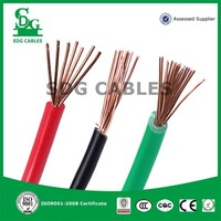 PVC insulated single core power cables types factory directly sell