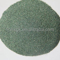 Price of High Purity Green Silicon Carbide Powder and Grain