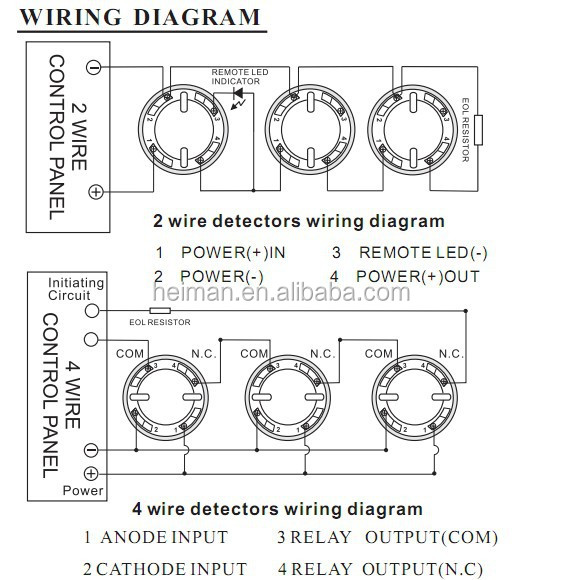 En54 Lpcb Aprovado Detector De Fuma U00e7a De Alarme De