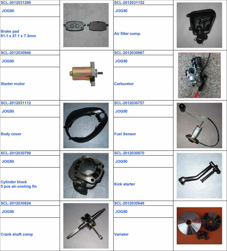 SCL-2012031124 JOG50 dirt cheap motorcycles headlight cover