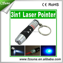 Hot China Manufacturer Laserpointer Red Laser 1mw Flashlight Promotional Pens
