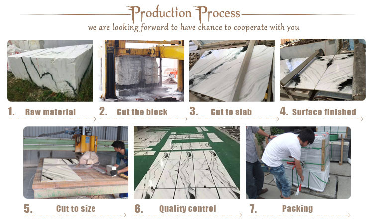 Process new