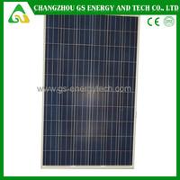 2015 cheap poly 250w price per watt high quality solar panel