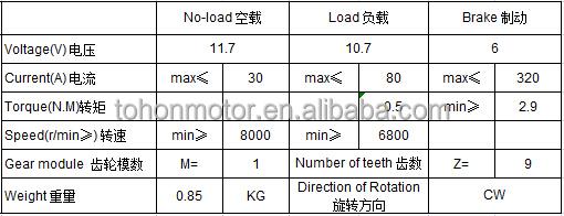 Parameters_Starter_motor_NXR125_BROS_CBX200.jpg