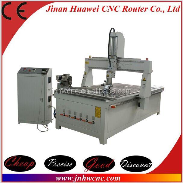 cnc routing machine price