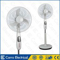 China manufacturer 12volt 16inch 15watts ac dc solar fan solar boat fan