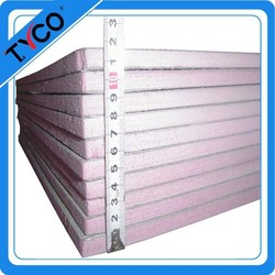 Thermal Insulation Products supplier