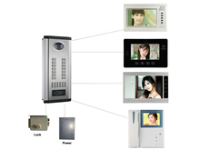 Multi Apartment building Video intercom system ( Direct button outdoor unit for 2 - 16 apartments )