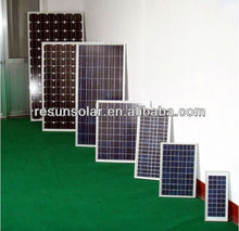 solar panel manufacturer solar panel supplier solar panel company from China