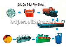 Professional design gold ore mining plant with cyanide leaching process