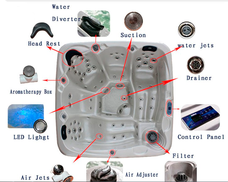 Hot Sale Hight Quality Hot Tub Spa With Acrylic And Balboa