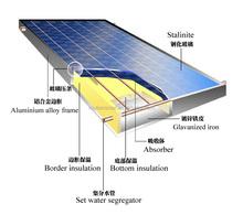 2015 high efficiency nice quality 12v 10w pv solar panel price 250w