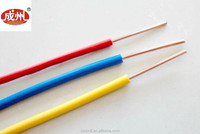 Color single copper wire