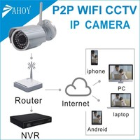 poe small ip camera,dvr kit wireless 2.4 ghz,mini kamera