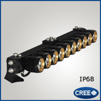 High-end Factory Direct Supplier LED Light Bar Off-road Led light Bar Car
