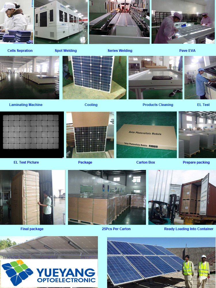 -NewOur standard production process1