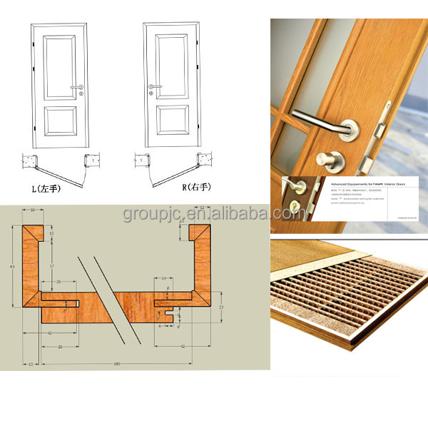 Folding doors plastic folding doors for bathrooms for Bathroom gate design