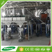 INNOVIC Recycling Tire Equipment for Evergreen Tire