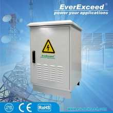 EverExceed 1000 watt ups with ISO/ CE/ RoHS approval for home application