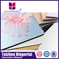 Alucoworld cheap price pvdf coated aluminium composite panel for kitchen cabinets in india