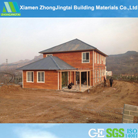 Fast Assembly Strong Foaming Concrete Prefabricated modular homes manufacturers