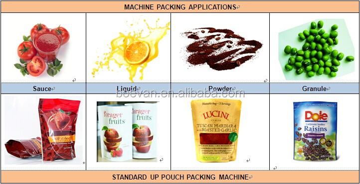 Most popular low price steam bun packaging machine