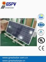 Copex solar products 120W polycrystalline solar panels, price per watt solar panels, solar power bank