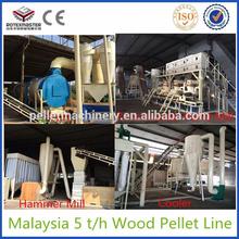 Biomass wood pellet machine / Softwood pellet machine CE approved