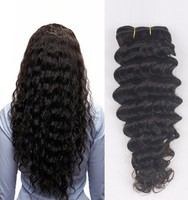 Deep Wave Sew In Human Hair Extensions for Black Women