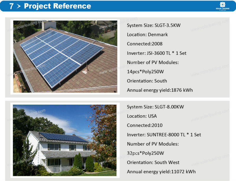 Flat roof solar power system 2KW for residential use Solar Panel Pole Mounting System