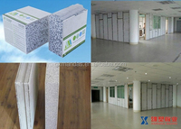 Brick wall panel/interior wall decorative/pu sandwich panel