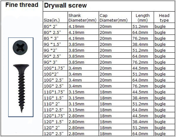 Gypsum Board Sizes ~ Bugle head drywall screws copper buy