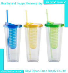 2015 Top Quality Plastic Cups plastic mug with straw eco friendly cleaning products tea cup