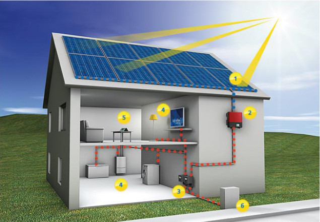 solar power system for home (2).jpg