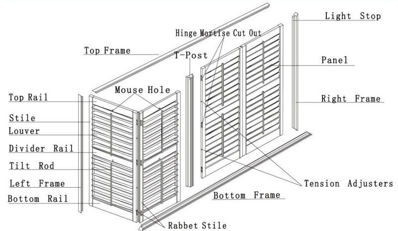 how to make wooden louvered windows