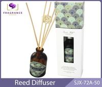 China supplier 50ml aroma diffuser Lotus fragrance diffuser