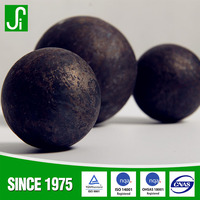 B2 B3 B6 Material grinding forged steel ball/Hot rolled steel ball/Chrome steel ball