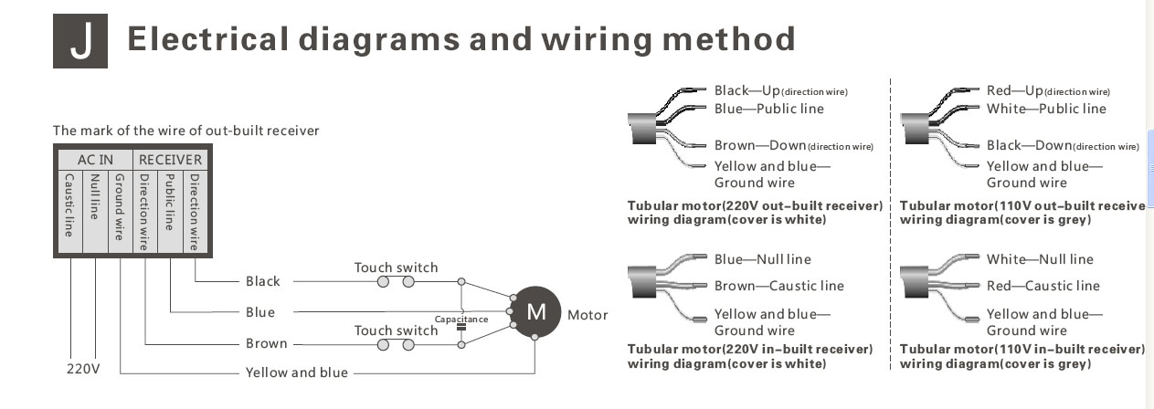 220v ac tubular motor for projection screen roller shutters and  projector screen switch wiring diagram #46