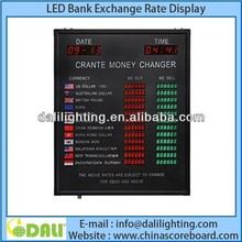 Led Currency Exchange Rate Board,LED Bank Exchange Rate Display /led indoor message dispaly/ change money rate