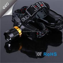led headlamp, rechargeable led headlamp, led headlamp flashlight