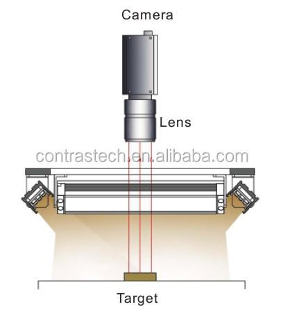 machine vision light