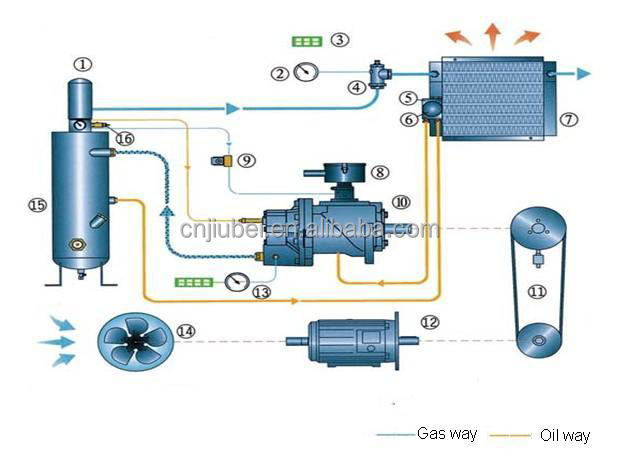 portable air compressor pressure switch wiring diagram with Alibaba Manufacture  Pressor Parts Intake Valve 60004265393 on H2MTOIID 06 MSP in addition Coleman Furnace Wiring Diagram additionally Dewalt Air  pressor Wiring Diagram together with Split Air Conditioner Wiring Diagram likewise Central Pneumatic Air  pressor Parts Diagram.