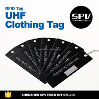 RFID Tags for Sunglasses
