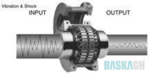 High Transmission Electric Motor Shaft Coupling