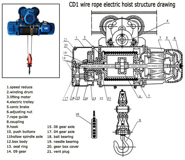 1600kg Wire Rope Puller,Wire Cable Puller,Wire Rope Pulling Hoist ...