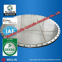 stainless steel filter disc by meilin sintering technology