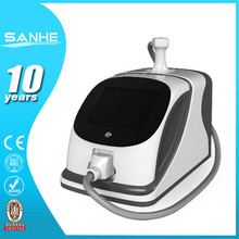 hifu for skin tightening radio frequency